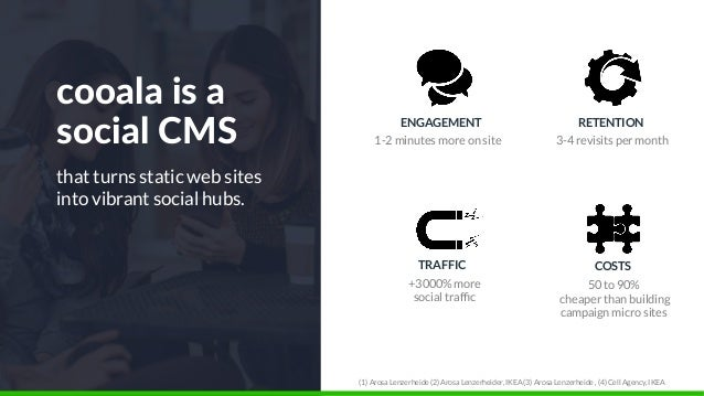 ENGAGEMENT 1-2 minutes more on site RETENTION 3-4 revisits per month TRAFFIC +3000% more social traffic COSTS 50 to 90% che...