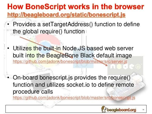 Taking the beaglebone cookbook recipes beyond beaglebone black 35 35 fandeluxe Image collections