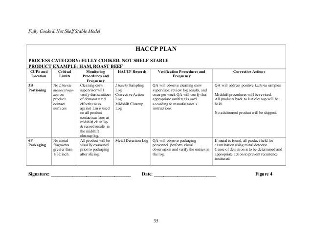 HACCP PLAN - COOKED MEAT-NOT SHELF STABLE