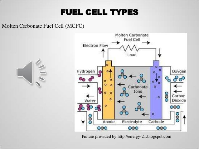 Cook Fuel Cell Presentation