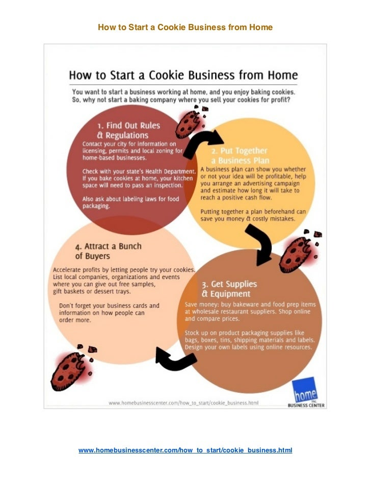 How to Start a Cookie Business from Homewww.homebusinesscenter.com/how_to_start/cookie_business.html
