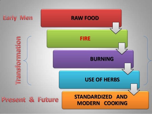 Cooking Techniques Tools Styles Ingredients Future