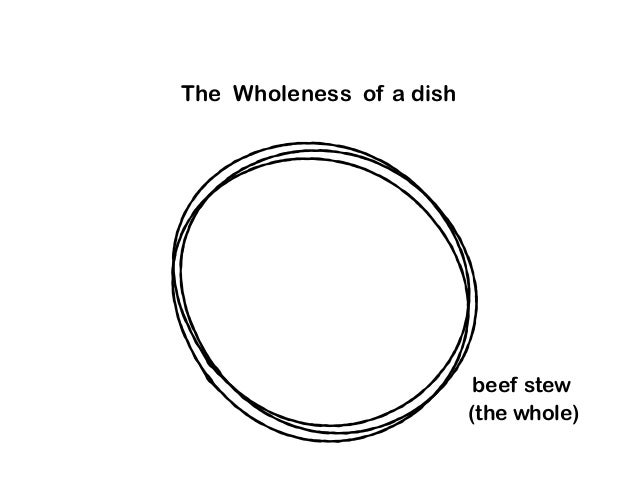 The Wholeness of a dish beef stew (the whole)