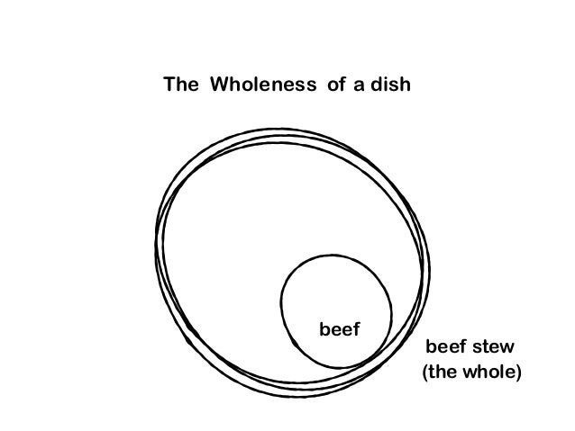 The Wholeness of a dish beef stew beef (the whole)