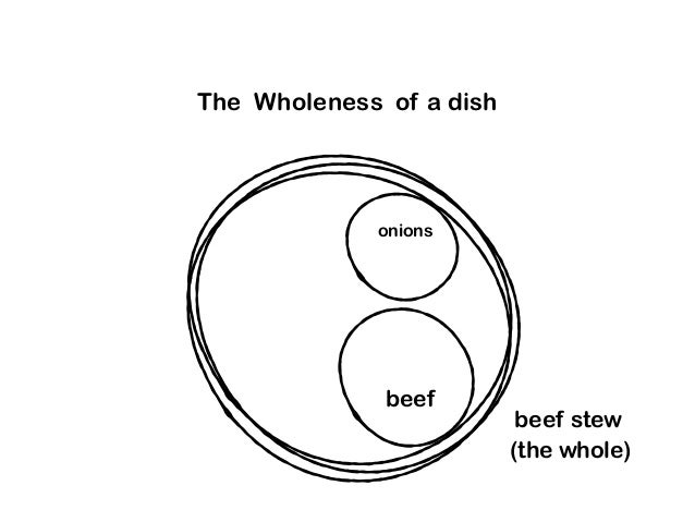 The Wholeness of a dish beef stew beef onions (the whole)