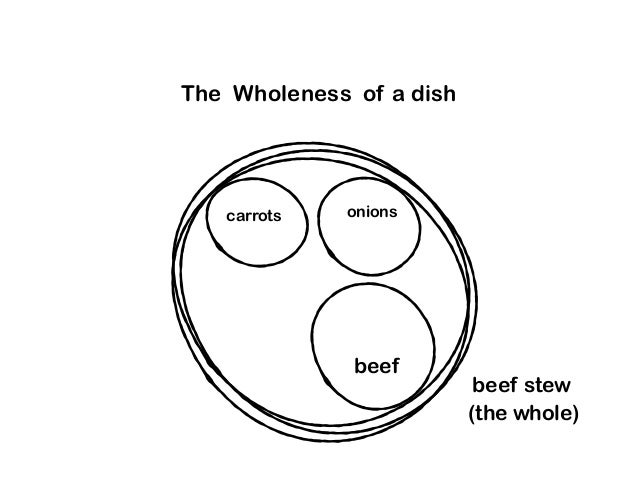 The Wholeness of a dish beef stew beef carrots onions (the whole)