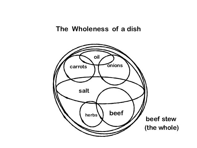 The Wholeness of a dish beef stew herbs salt beef carrots onions oil (the whole)
