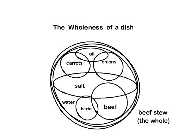 The Wholeness of a dish beef stew herbs salt beef carrots onions water oil (the whole)