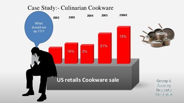 harvard case study blaine kitchenware
