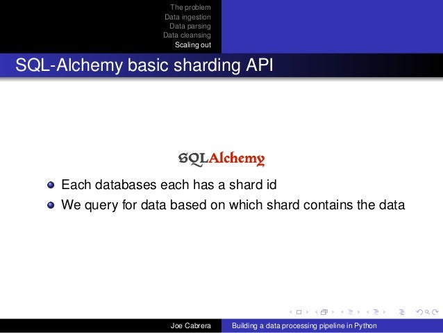 The problem Data ingestion Data parsing Data cleansing Scaling out SQL-Alchemy basic sharding API Each databases each has ...