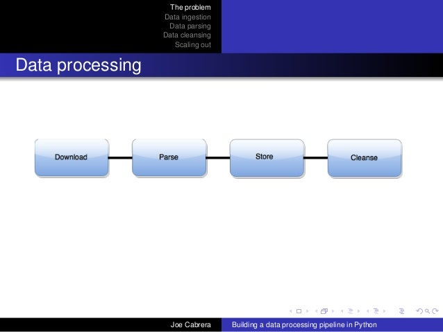 The problem Data ingestion Data parsing Data cleansing Scaling out Data processing Joe Cabrera Building a data processing ...