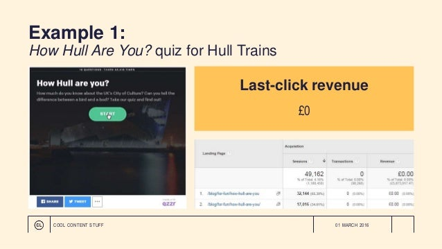 Example 1: How Hull Are You? quiz for Hull Trains Last-click revenue £0 01 MARCH 2016COOL CONTENT STUFF