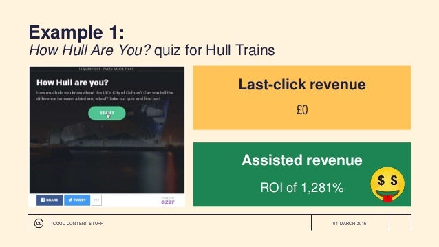 Example 1: How Hull Are You? quiz for Hull Trains Last-click revenue £0 Assisted revenue ROI of 1,281% 01 MARCH 2016COOL C...