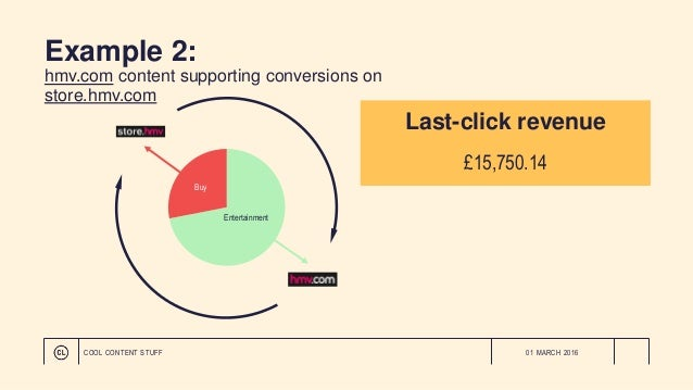 Example 2: hmv.com content supporting conversions on store.hmv.com 01 MARCH 2016COOL CONTENT STUFF Buy Entertainment Last-...