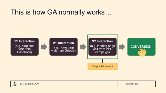 This is how GA normally works… 1st Interaction (e.g. blog post visit from Facebook) 2nd Interaction (e.g. homepage visit f...