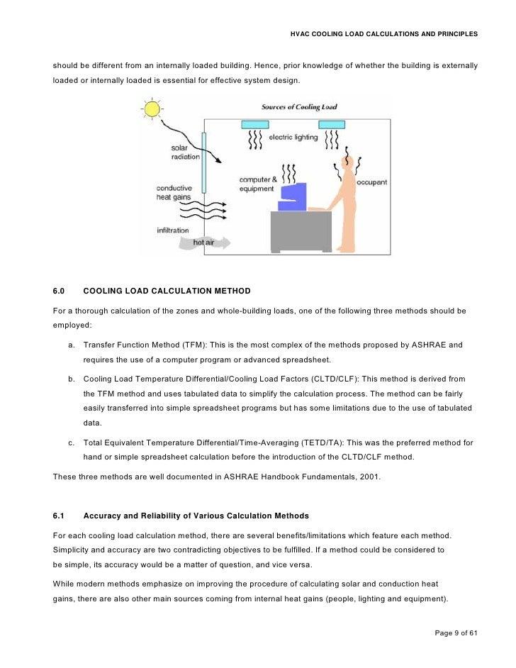 10 hvac cooling load calculations