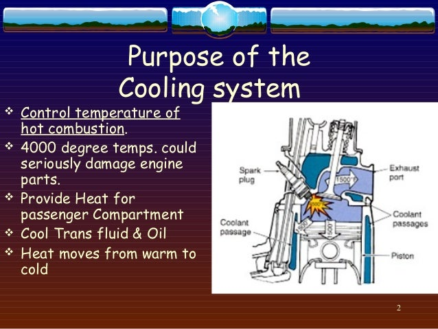 Cooling System In Automobiles