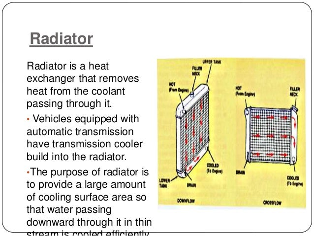 Cooling system in ic engine – Internal Combustion Engine Cooling System Diagram