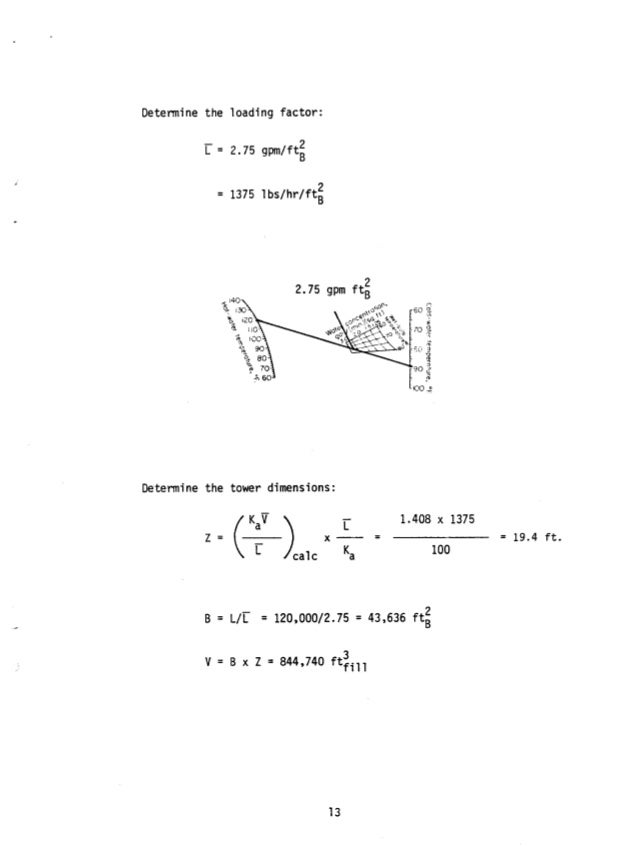 Cooling tower calculation (1) (1)