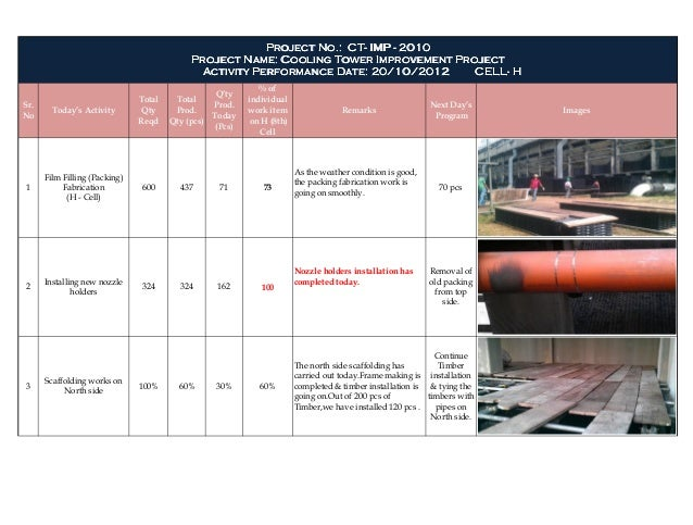 Cooling tower cell h daily work report – Daily Performance Report Format