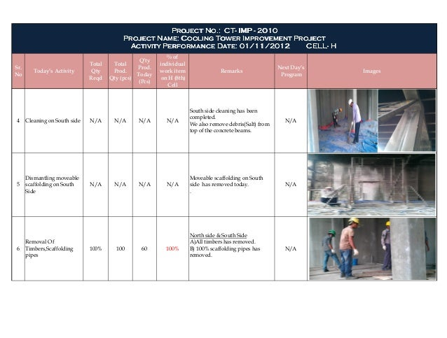 Daily Work Done Report Format. Cooling Tower Cell H Daily Work Report . Daily  Work Done Report Format