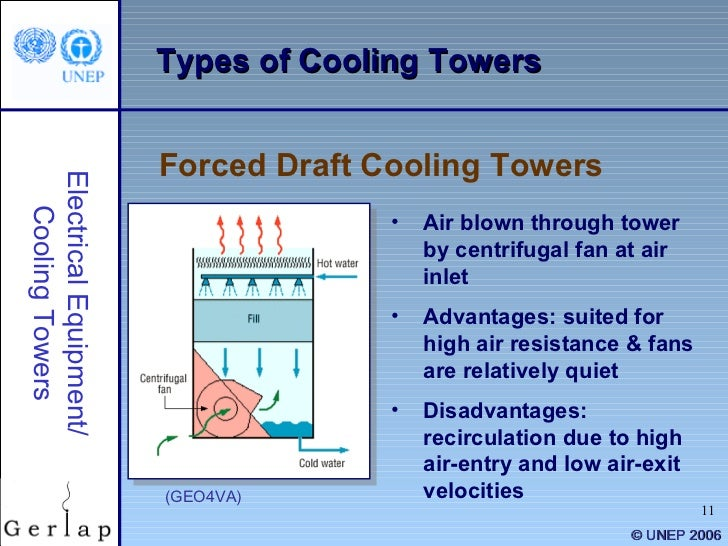 Centrifugal Cooling Tower : Cooling towers
