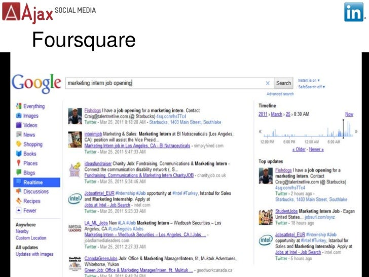 Foursquare<br />14<br />Prepared by Ajax Social Media Inc. Proprietary & Confidential. All rights reserved.<br />