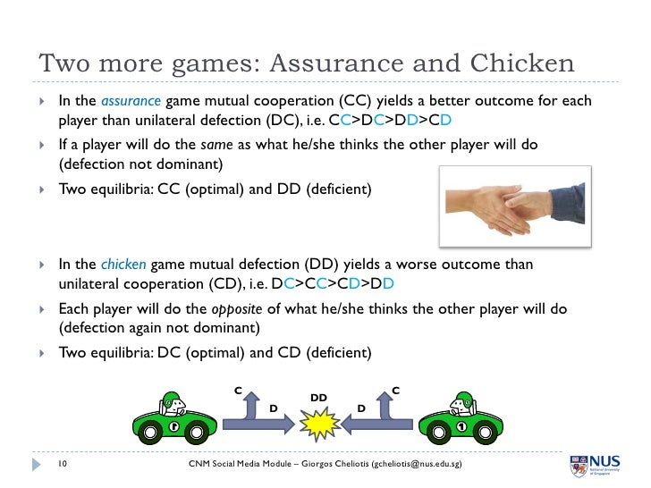 Two more games: Assurance and Chicken    In the assurance game mutual cooperation (CC) yields a better outcome for each  ...