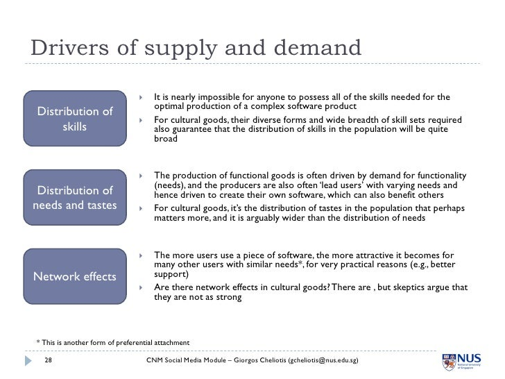 Drivers of supply and demand                                      It is nearly impossible for anyone to possess all of th...