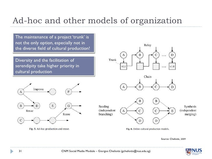 Ad-hoc and other models of organization The maintenance of a project 'trunk' is not the only option, especially not in the...