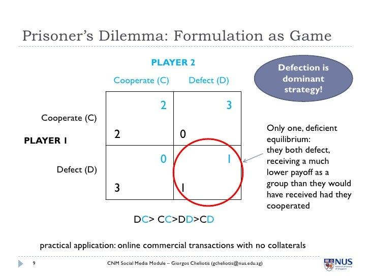 Prisoner's Dilemma: Formulation as Game                                          PLAYER 2                                 ...