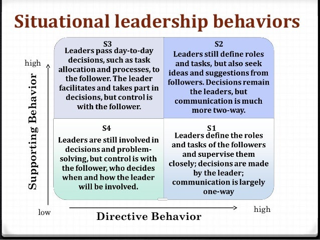 situational leadership essay Situational leadership case study situational leadership case study details: you are the head of a department at a local school you notice that there is a high.