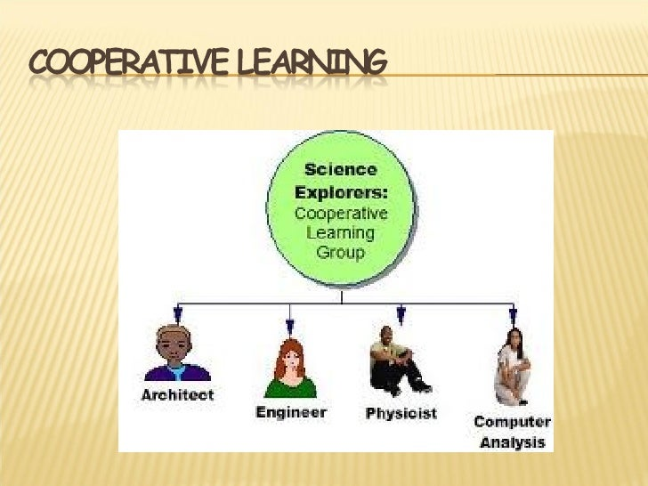 o   The teacher is a mediator.o   Open activities.o   Individual work before to working in    group.