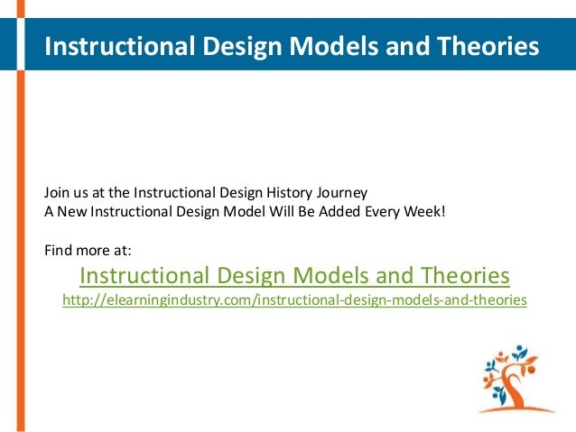 Instructional Design Models and Theories  Join us at the Instructional Design History Journey A New Instructional Design M...