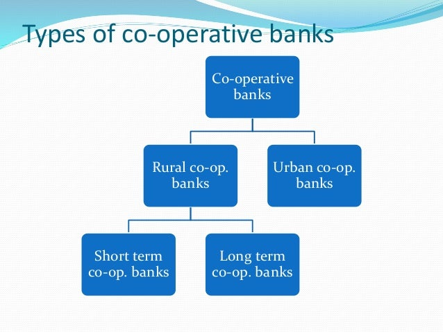 objectives and importance of co operative society 10 important characteristics of a co-operative organization  a co-operative society is formed with the basic objective of providing useful service — be it .