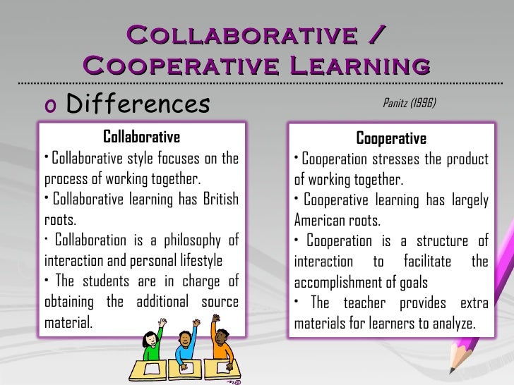 Collaborative Classroom Knowledge ~ Cooperative collaborative