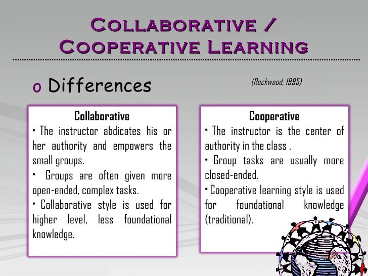 Collaborative Group Teaching Model ~ Cooperative collaborative