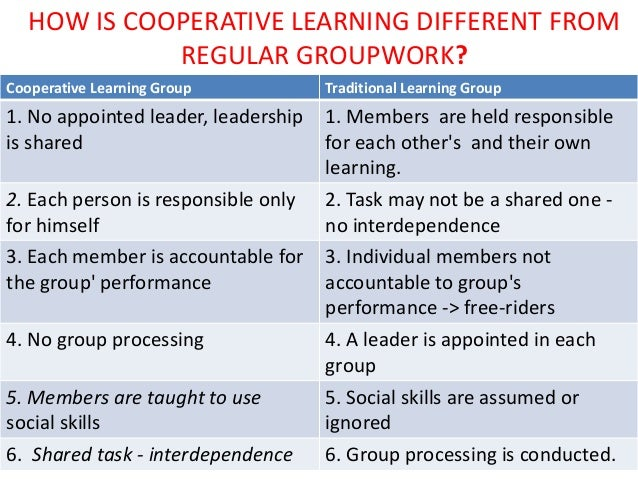 Action Research Paper On Cooperative Learning Model - image 2