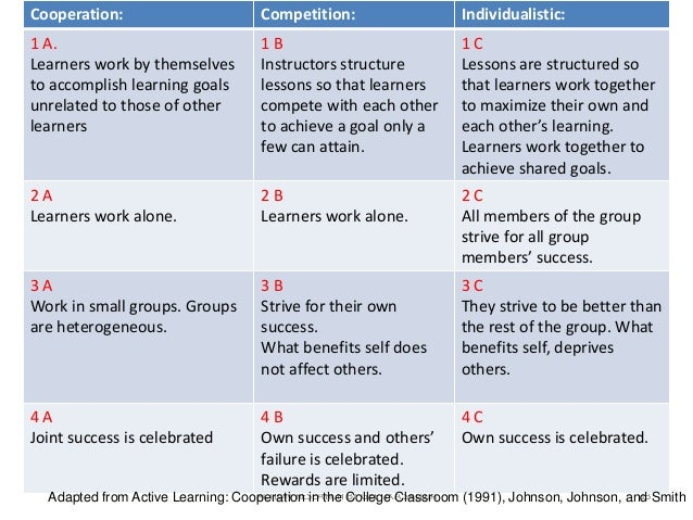 Action Research Paper On Cooperative Learning Model - image 3