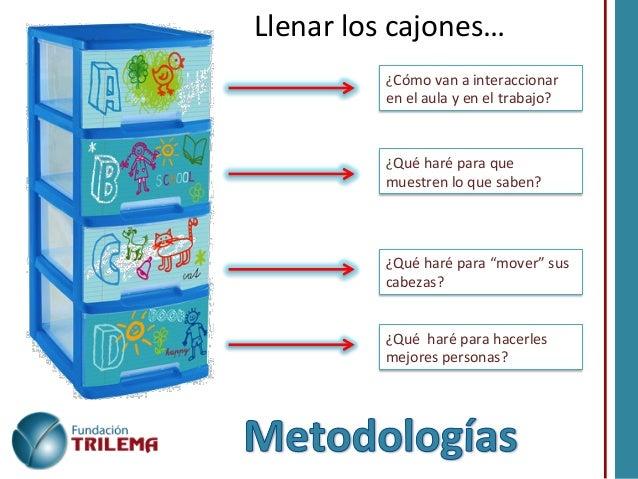 Algunas claves de Aprendizaje cooperativo Slide 2