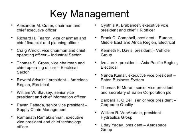 Cooper Company Profile