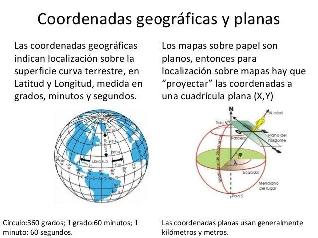 Coordenadas geográficas y planas Slide 2