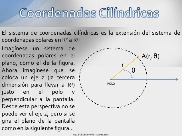 Coordenadas cartesianas cilindricas y esfericas pdf