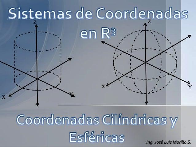 Ing. José Luis Morillo S. x Y Z z x Y