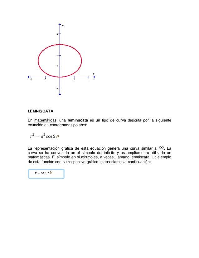 Coordenadas polares - Cálculo II