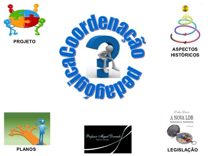 Coordenação  pedagógica  PROJETO PLANOS LEGISLAÇÃO ASPECTOS HISTÓRICOS