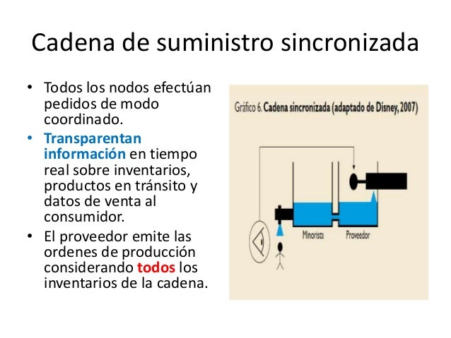 proveedores de gran cadena condiciones Unidos que son los principales proveedores de la materia  las condiciones especificadas y mezclados con  cumple con la gran parte de esta cadena.