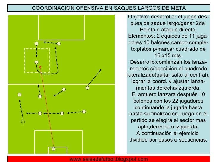 COORDINACION OFENSIVA EN SAQUES LARGOS DE META Objetivo: desarrollar el juego des- pues de saque largo/ganar 2da  Pelota o...