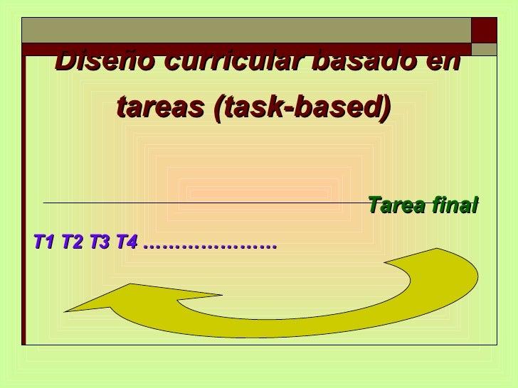 Diseño curricular basado en tareas (task-based)  Tarea final   T1 T2 T3 T4 …………………