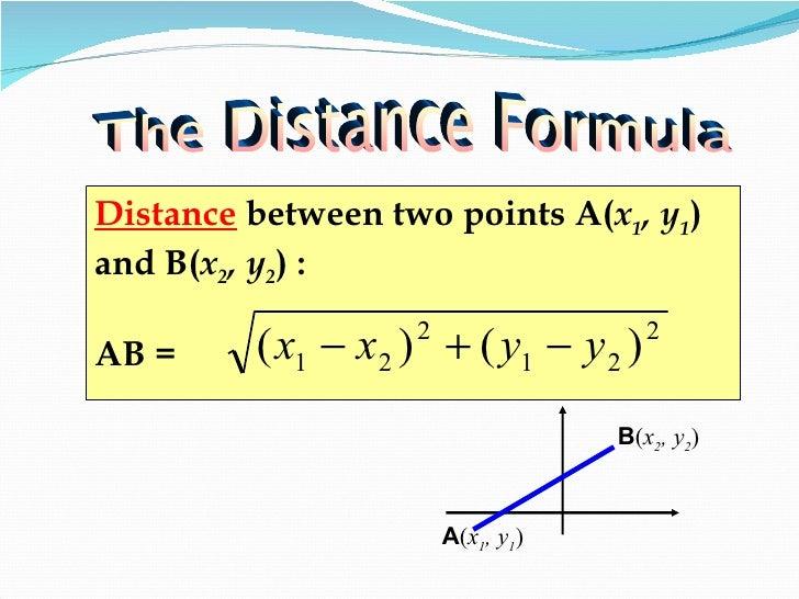 Coordinate geometry Y Intercept Example